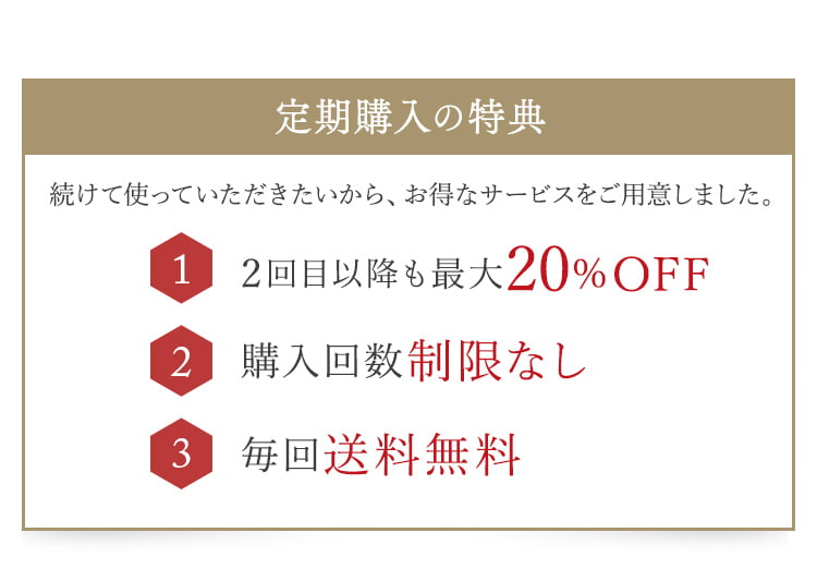 「定期購入の特典」続けて使っていただきたいから、お得なサービスをご用意しました。/(1)2回目以降も最大20%OFF/(2)購入回数制限なし/(3)毎回送料無料