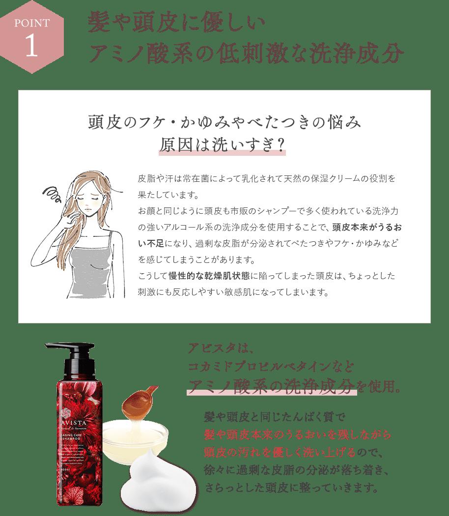 [POINT1]髪や頭皮に優しいアミノ酸系の低刺激な洗浄成分/頭皮のフケ・かゆみやべたつきの悩み原因は洗いすぎ?/皮脂や汗は常在菌によって乳化されて天然の保湿クリームの役割を果たしています。お顔と同じように頭皮も市販のシャンプーで多く使われている洗浄力の強いアルコール系の洗浄成分を使用することで、頭皮本来がうるおい不足になり、過剰な皮脂が分泌されてべたつきやフケ・かゆみなどを感じてしまうことがあります。こうして慢性的な乾燥肌状態に陥ってしまった頭皮は、ちょっとした刺激にも反応しやすい敏感肌になってしまいます。/アビスタは、コカミドプロピルベタインなどアミノ酸系の洗浄成分を使用。/髪や頭皮と同じたんぱく質で髪や頭皮本来のうるおいを残しながら頭皮の汚れを優しく洗い上げるので、徐々に過剰な皮脂の分泌が落ち着き、さらっとした頭皮に整っていきます。