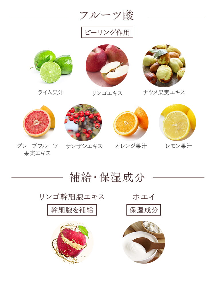 フルーツ酸(ピーリング作用)ライム果汁,リンゴエキス,ナツメ果実エキス,グレープフルーツ果実エキス, サンザシエキス,オレンジ果汁,レモン果汁/補給・保湿成分、リンゴ幹細胞エキス(幹細胞を補給),ホエイ(保湿成分)